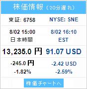 Adr ソニー 株価